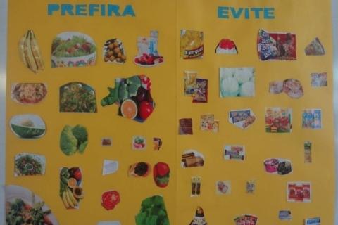 Alimentação saudável - Lanche preferido.